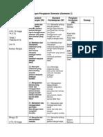 Rancangan Pengajaran Semester