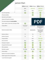 HitFilm Comparison Chart