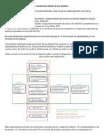 Anexo 2 - Lineamientos para el diseño de los currículos
