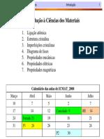 Tecnologia Materiais_Bizuário