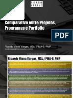 Comparativo Projetos Programas Portfolio