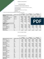Ejercicio Modelo de Prod Total