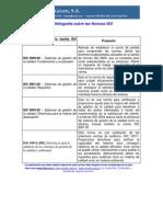 15.PDF Resumen Iso