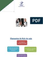 Estudio Financiero Eap Itcr 2014