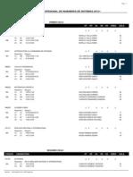 Guia 2013 i Sistemas