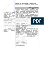 Competencias Profesionales Del Licenciado en Pedagogia Infantil