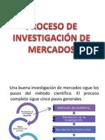 proceso de investigacion de mercados.pptx