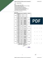 Rebar Cutting List Sample