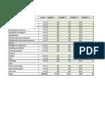 Supplier Evaluation worksheet