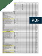Defalcare Pt Grafic Resurse Pe Luni
