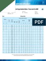 Tabela de Dados Do Motor Instalado Das Bombas de Condensado