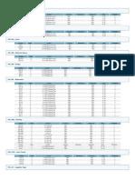 PE 2 Schedule of Courses