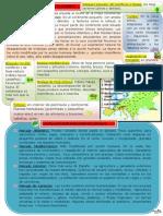 climas y paisajes de Europa y España2