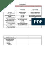 Rencana Paper