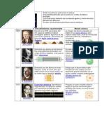 Documento -Teoría atómica