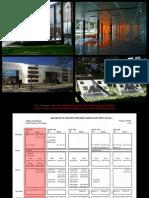 Architecture Bestof Presentation