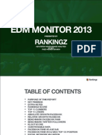 Rankingz EDM Monitor 2013 - Free Preview DJs