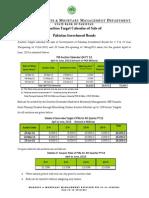 PIBs Discount Rates