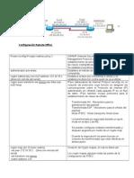 Configuración VPN IPSec Gre