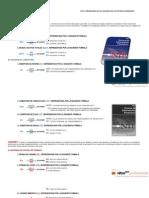 Formulas Indicadores Financieros
