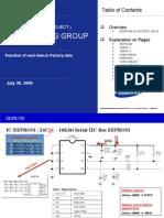 CTV - Present Factory Data