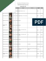 Grand Forks County arrests for 2/16/2014.