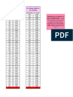 PUNTAJES FORMACIÓN CONTINUA criterio ACREDITACIÓN LA SALLE.pdf