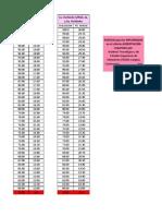 PUNTAJES FORMACIÓN CONTINUA criterio ACREDITACIÓN TECNOLÓGICO MONTERREY.pdf