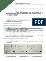 15. NOTACIÓN DE LOS DIAGRAMAS DE INTERACCIÓN