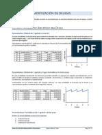 Carlos Frías-09 Sistemas de Amortización de Deudas