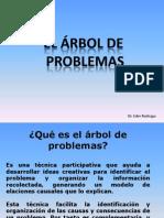 Ejemplo Arbol de Problemas -3