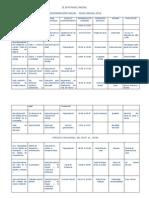 PCD INICIAL.pdf