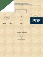 Metodología Constructivista mapa conceptual hombre.docx