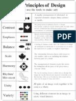 principlesofdesign