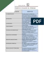 Técnicas e instrumentos de evaluación del aprendizaje