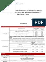 Normas - Teor Cloretos (1)