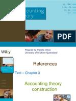 teori akuntansi