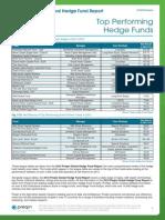 2014 Preqin Global Hedge Fund Report - Finser International Corporation.pdf