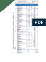 PRESUPUESTO (MOV.contable Distribuido 2012-2013)Marzo