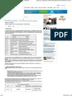 Enmiendas calizas y corrección de suelos ácidos - Engormix