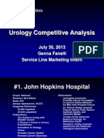 urology competitive analysis 2013