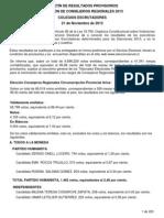 Boletín de Resultados Provisorios Elección de Consejeros Regionales 2013