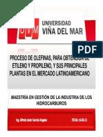 149203537 Presentacion Trabajo Olefinas
