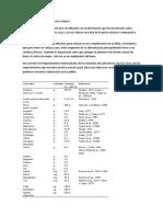 Análisis de alimentos para cuyo/cobaya