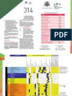 PAU 2013-14 Tabla Coeficientes de Ponderación