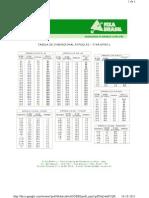 Arruelas Tabela Dimensional