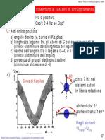 Teoria NMR