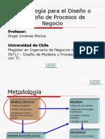 12 Clases Metodologia