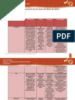 BDD_U1_A4_HDPP