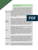 Plano e Unidade de Ensino Topicos Em Radiologia Digital